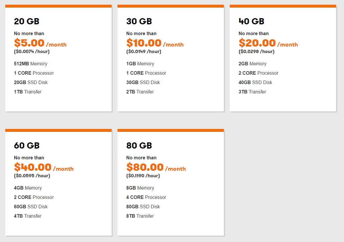 고대디 클라우드 서버 가격표. 한달에 5달러,10달러,20달러등으로 나뉨
