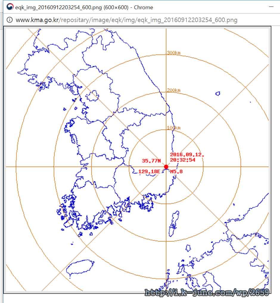 대한민국 남한 벡터 지도의 모습. 경주 지역인 35.77N, 129.18E를 중심으로 원이 그려져 있다.